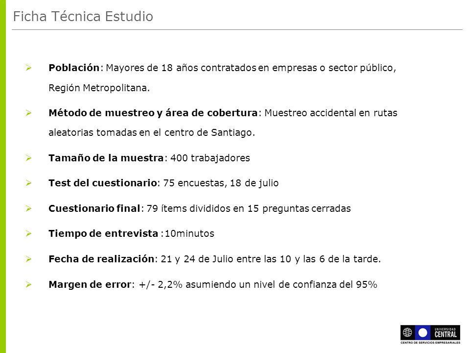  Población: Mayores de 18 años contratados en empresas o sector público, Región Metropolitana.