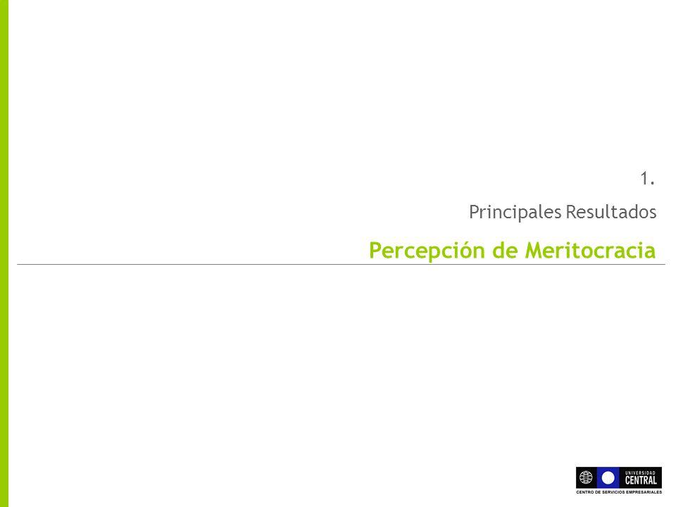 1. Principales Resultados Percepción de Meritocracia