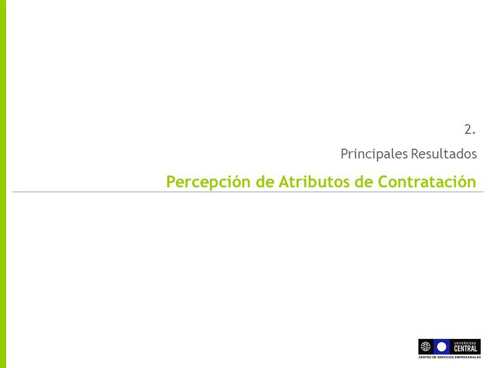 2. Principales Resultados Percepción de Atributos de Contratación