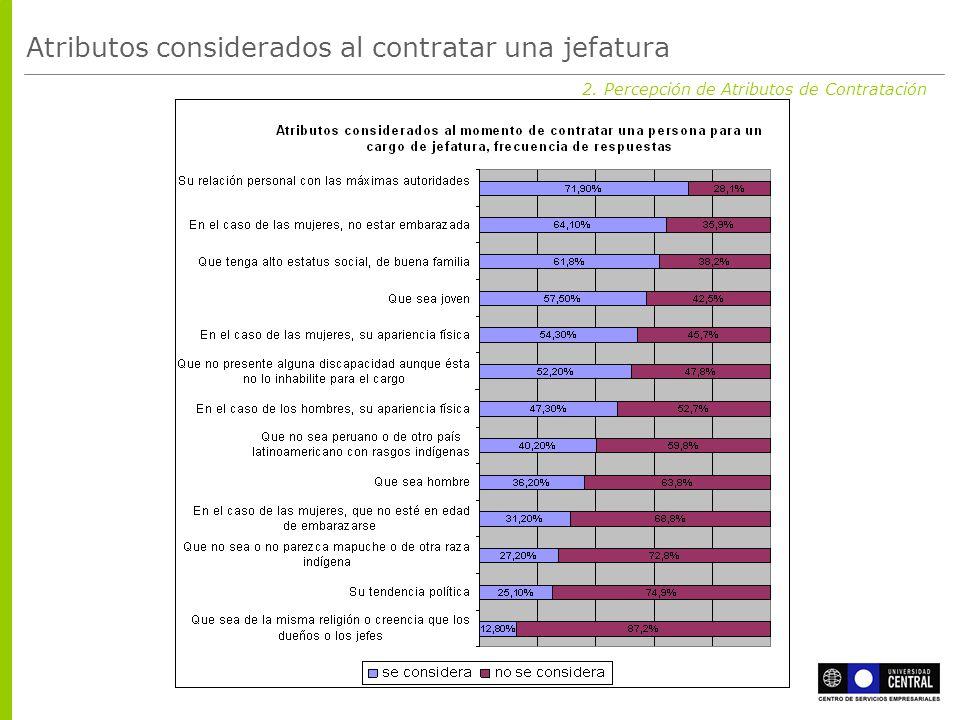 2. Percepción de Atributos de Contratación Atributos considerados al contratar una jefatura