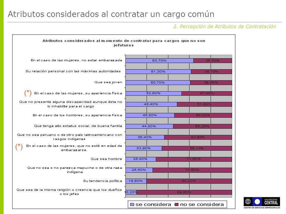 2. Percepción de Atributos de Contratación Atributos considerados al contratar un cargo común (*)
