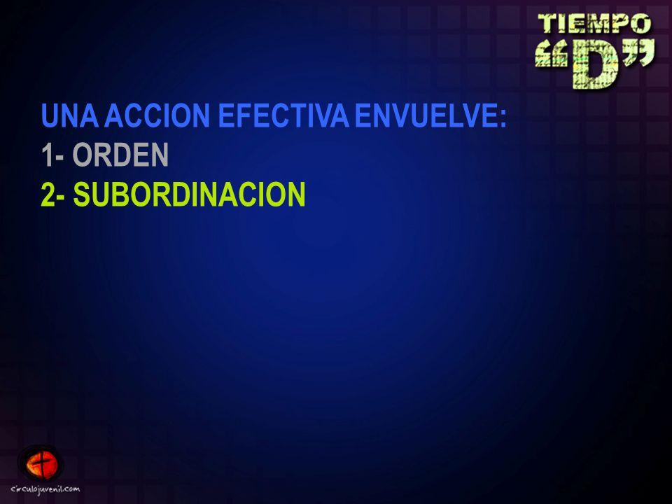 2- SUBORDINACION