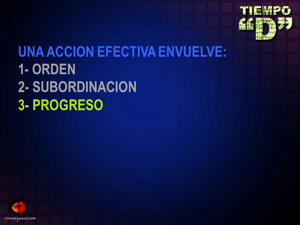 UNA ACCION EFECTIVA ENVUELVE: 1- ORDEN 2- SUBORDINACION 3- PROGRESO