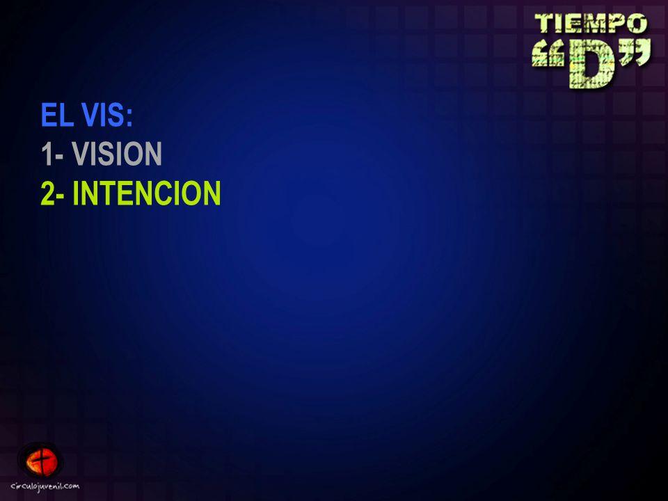 2- INTENCION