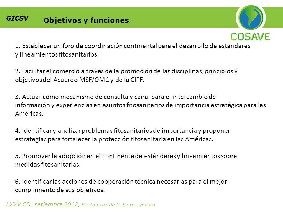 Objetivos y funciones 1.