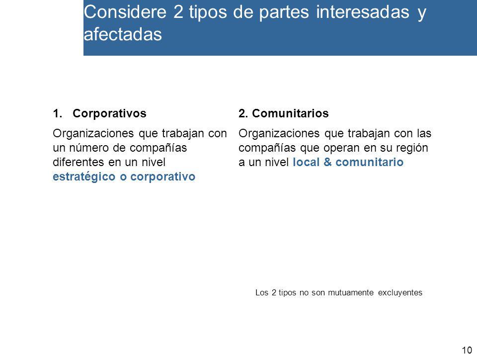 10 Considere 2 tipos de partes interesadas y afectadas 1.Corporativos2.