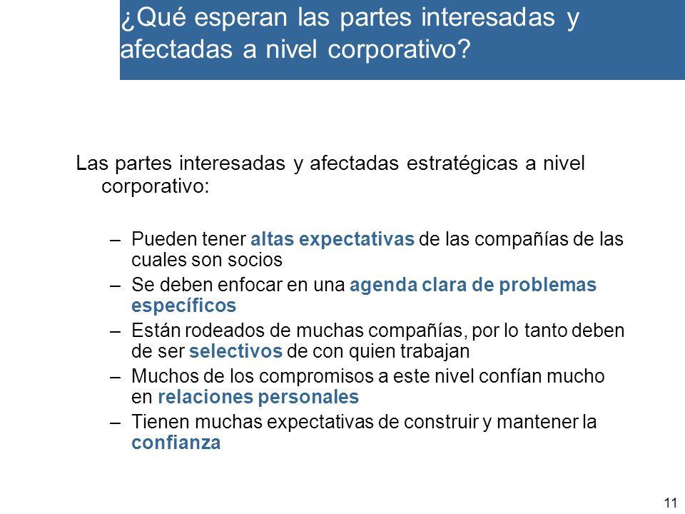 11 ¿Qué esperan las partes interesadas y afectadas a nivel corporativo.