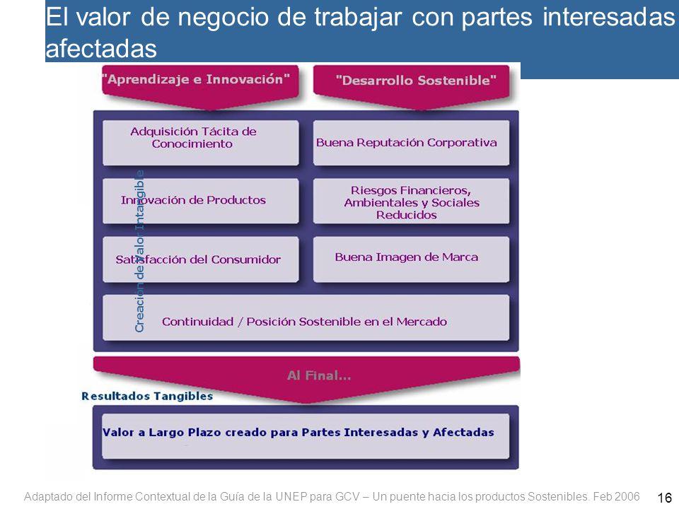 16 El valor de negocio de trabajar con partes interesadas y afectadas Creación de Valor Intangible Adaptado del Informe Contextual de la Guía de la UNEP para GCV – Un puente hacia los productos Sostenibles.