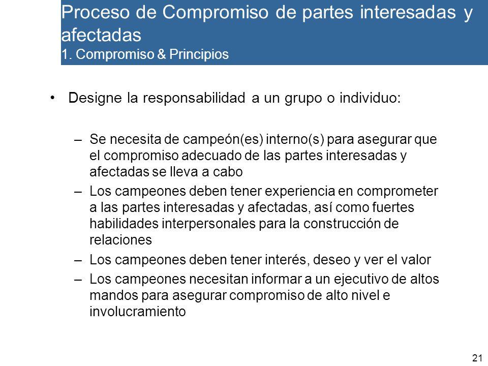 21 Proceso de Compromiso de partes interesadas y afectadas 1.