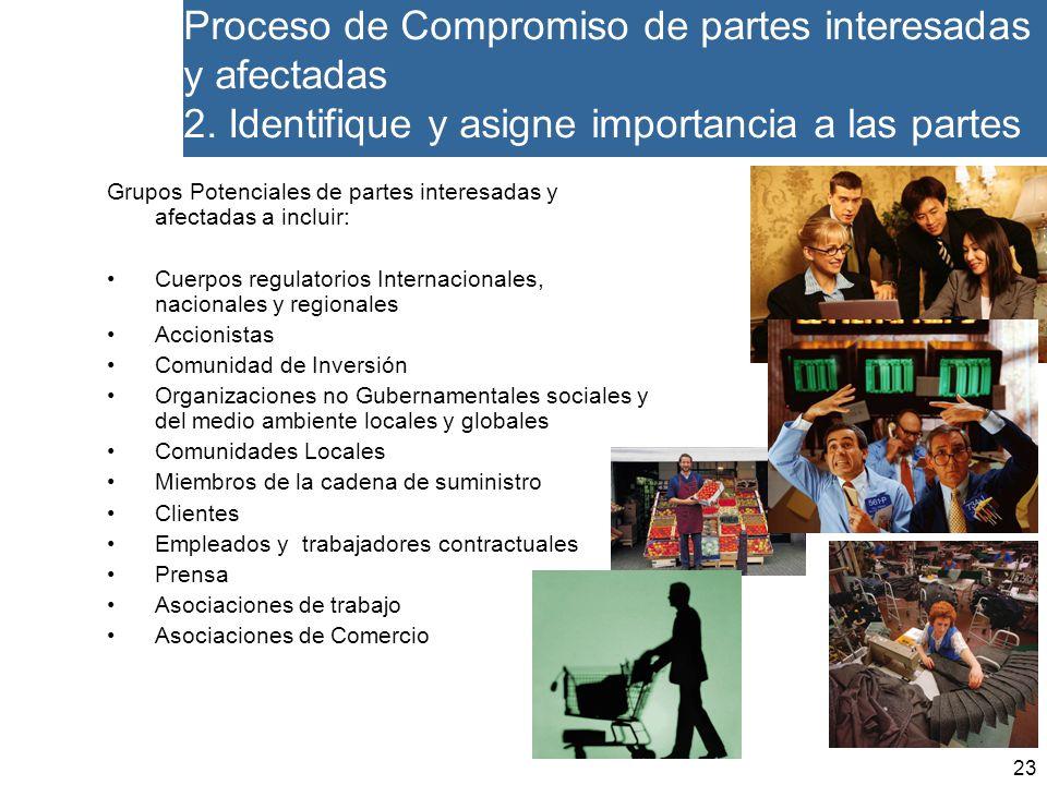23 Proceso de Compromiso de partes interesadas y afectadas 2.