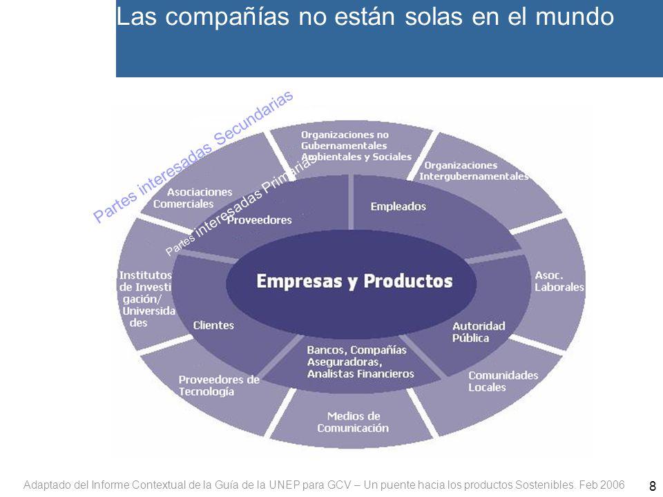 8 Las compañías no están solas en el mundo Partes interesadas Primarias Partes interesadas Secundarias Adaptado del Informe Contextual de la Guía de la UNEP para GCV – Un puente hacia los productos Sostenibles.