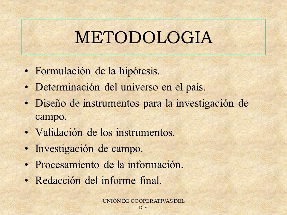 UNIÓN DE COOPERATIVAS DEL D.F. METODOLOGIA Formulación de la hipótesis.