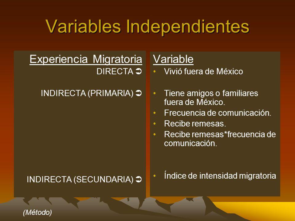 Variables Independientes Experiencia Migratoria DIRECTA  INDIRECTA (PRIMARIA)  INDIRECTA (SECUNDARIA)  (Método) Variable Vivió fuera de México Tiene amigos o familiares fuera de México.
