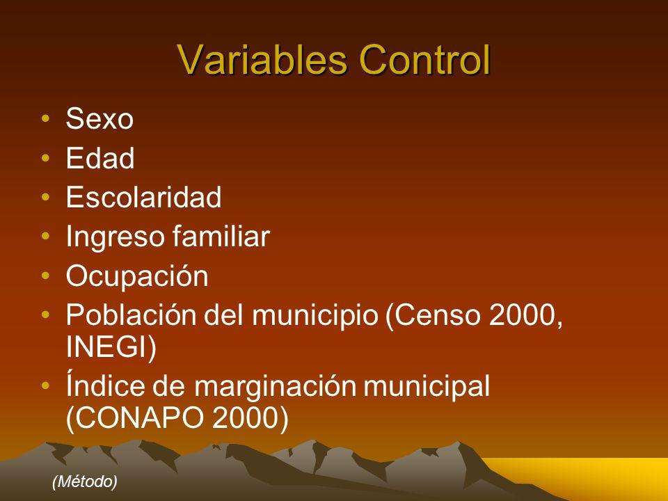 Variables Control Sexo Edad Escolaridad Ingreso familiar Ocupación Población del municipio (Censo 2000, INEGI) Índice de marginación municipal (CONAPO 2000) (Método)