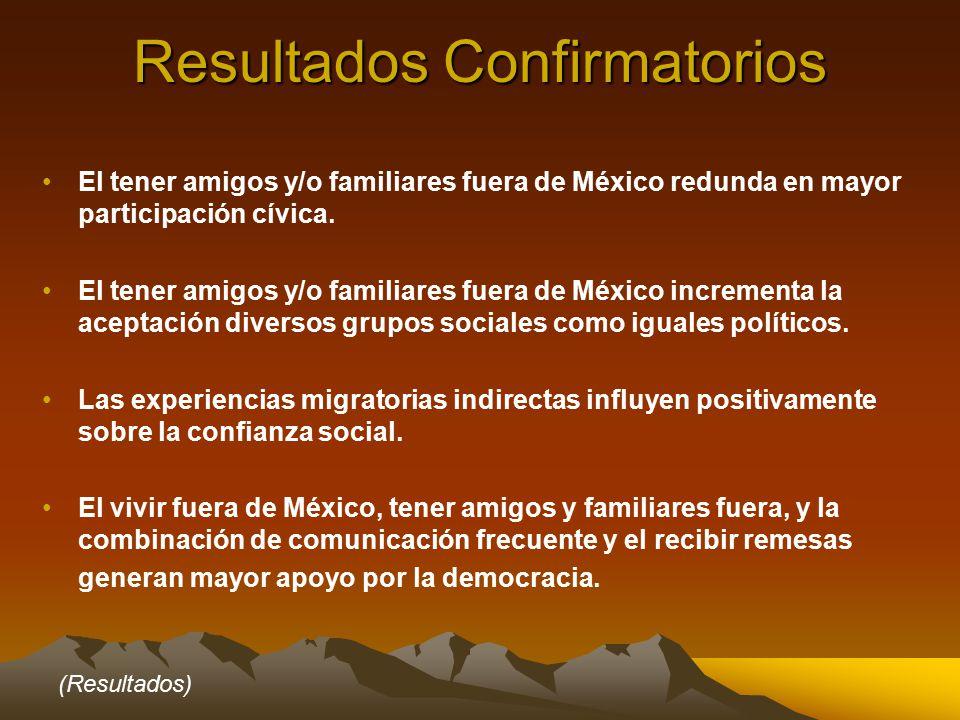 Resultados Confirmatorios El tener amigos y/o familiares fuera de México redunda en mayor participación cívica.
