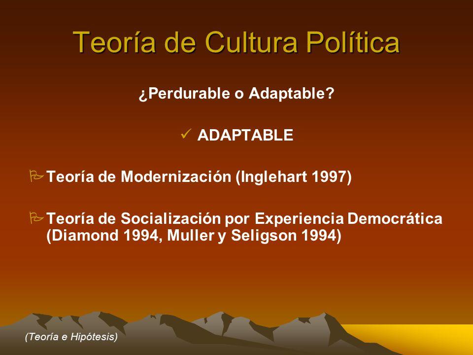 Teoría de Cultura Política ¿Perdurable o Adaptable.
