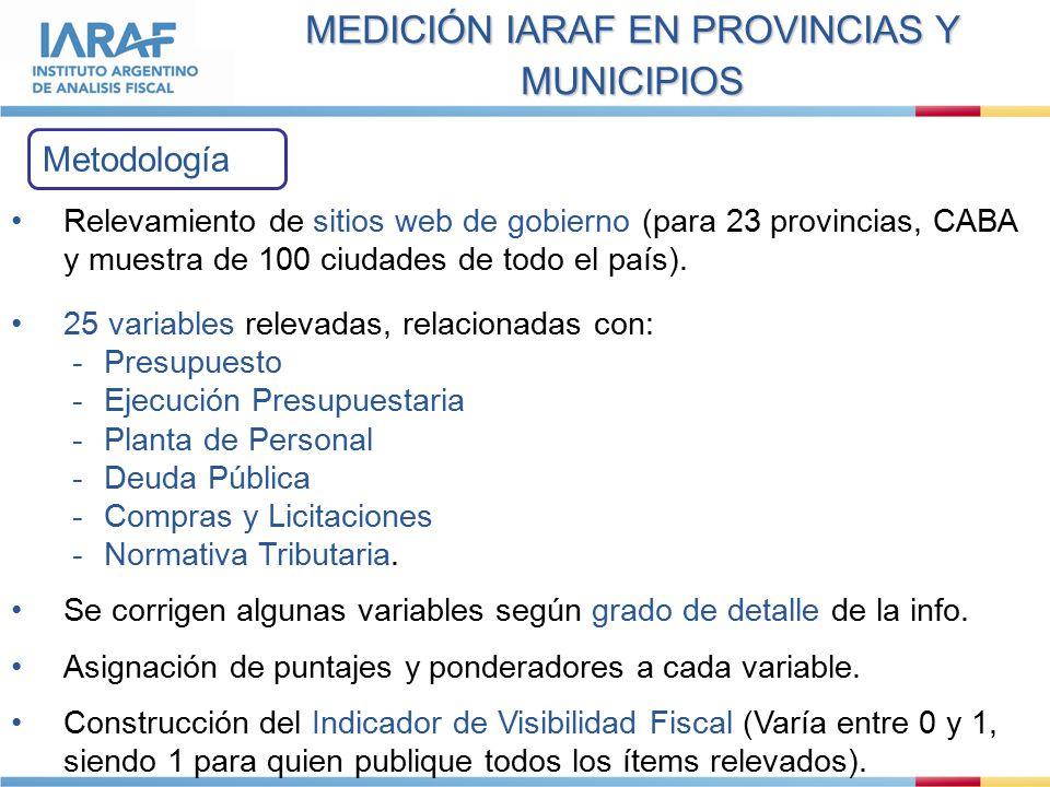 Relevamiento de sitios web de gobierno (para 23 provincias, CABA y muestra de 100 ciudades de todo el país).