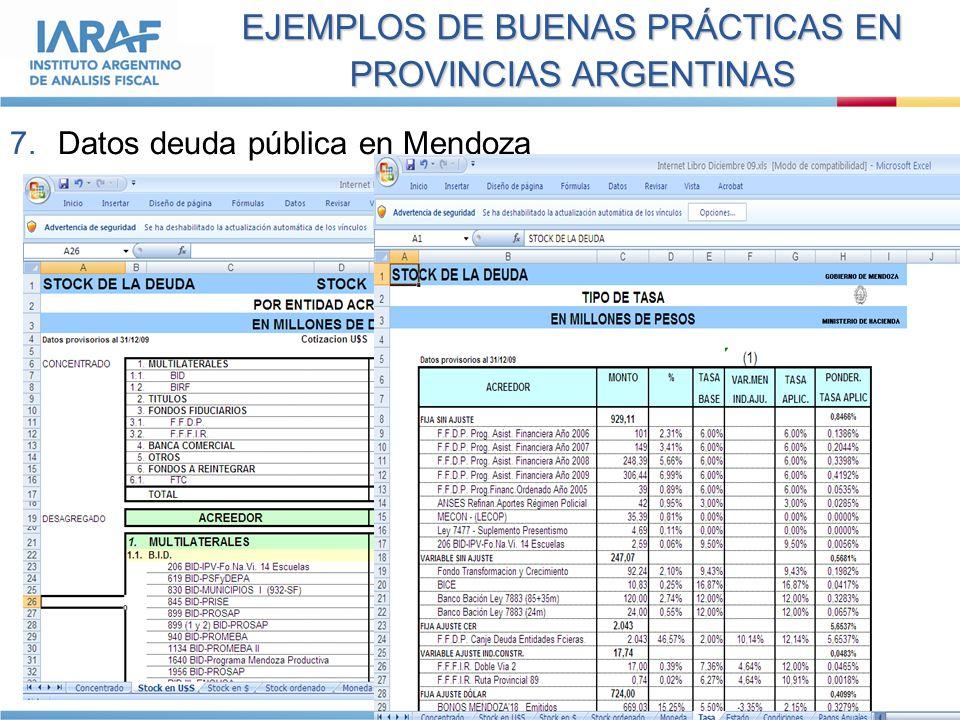 EJEMPLOS DE BUENAS PRÁCTICAS EN PROVINCIAS ARGENTINAS 7.Datos deuda pública en Mendoza