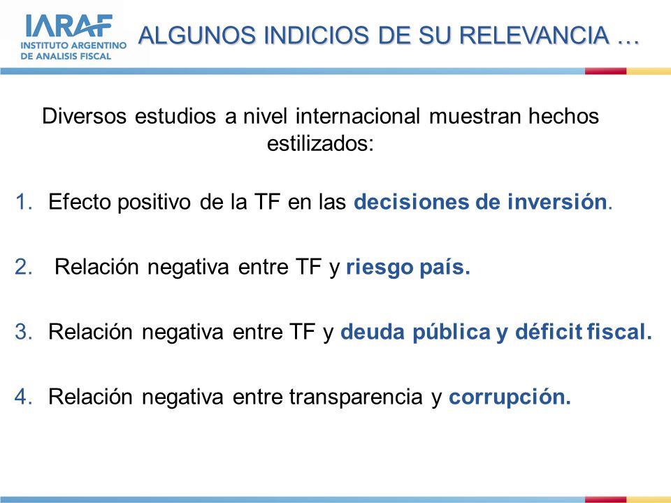 Diversos estudios a nivel internacional muestran hechos estilizados: 1.Efecto positivo de la TF en las decisiones de inversión.