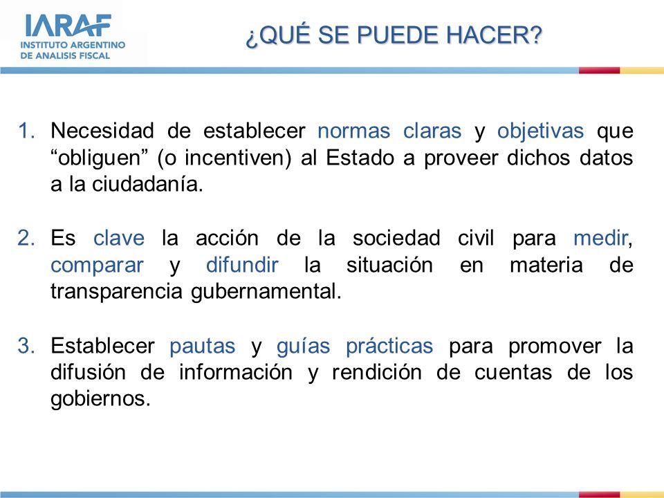 1.Necesidad de establecer normas claras y objetivas que obliguen (o incentiven) al Estado a proveer dichos datos a la ciudadanía.