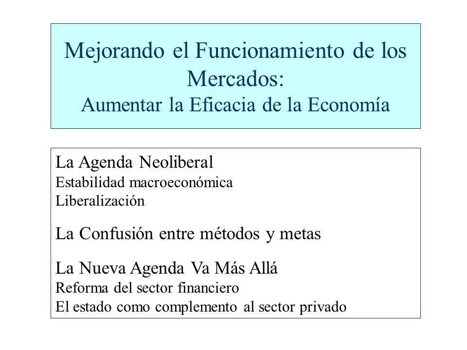 Mejorando el Funcionamiento de los Mercados: Aumentar la Eficacia de la Economía La Agenda Neoliberal Estabilidad macroeconómica Liberalización La Confusión entre métodos y metas La Nueva Agenda Va Más Allá Reforma del sector financiero El estado como complemento al sector privado