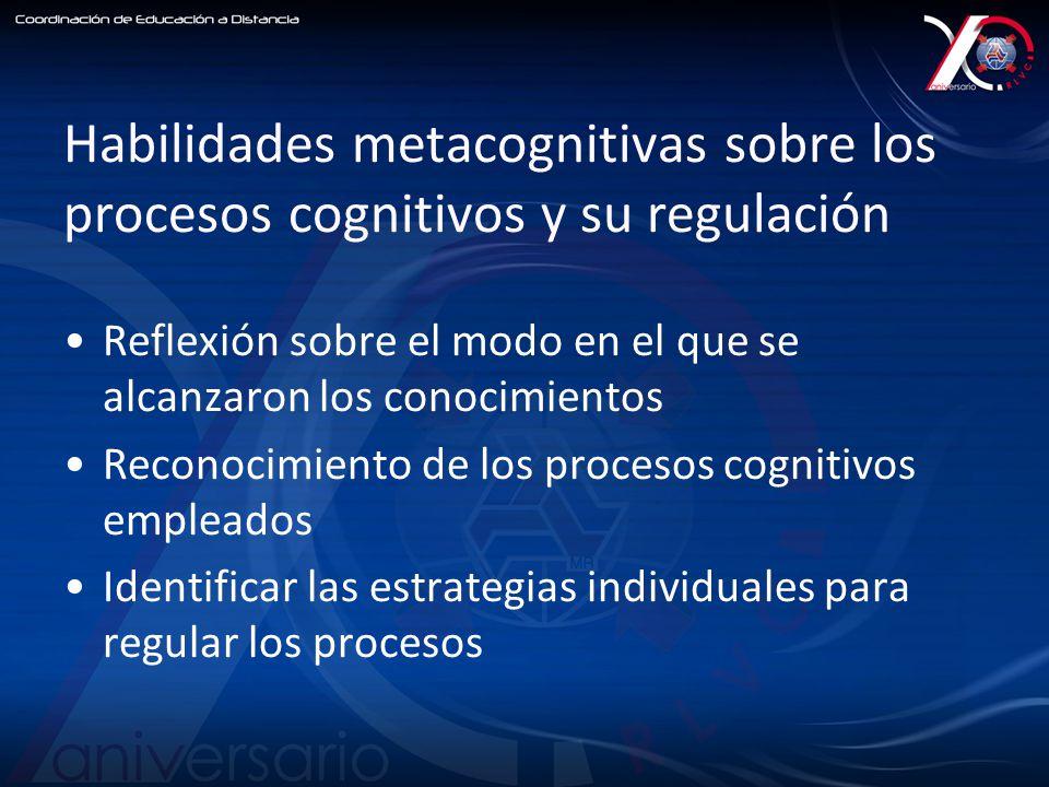Habilidades metacognitivas sobre los procesos cognitivos y su regulación Reflexión sobre el modo en el que se alcanzaron los conocimientos Reconocimiento de los procesos cognitivos empleados Identificar las estrategias individuales para regular los procesos