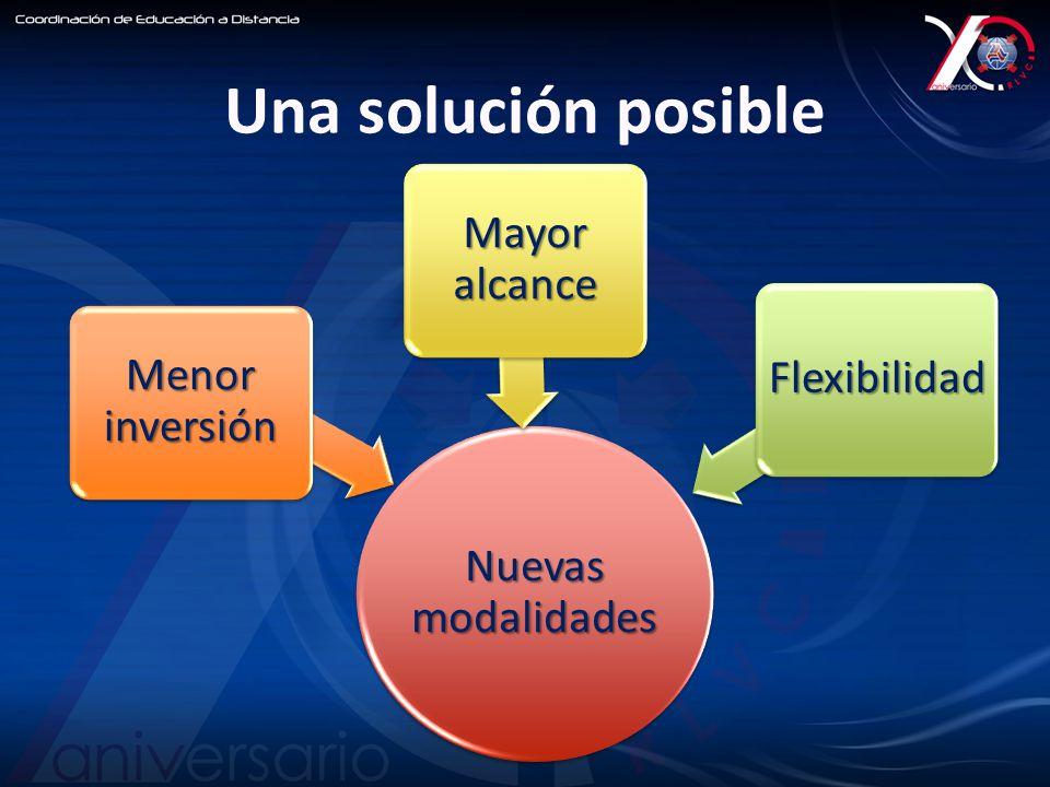 Una solución posible Nuevas modalidades Menor inversión Mayor alcance Flexibilidad