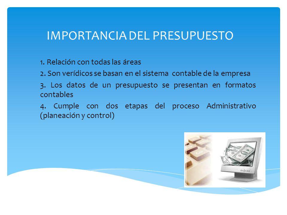 IMPORTANCIA DEL PRESUPUESTO 1. Relación con todas las áreas 2.