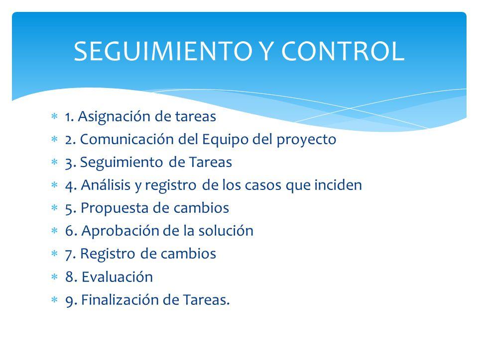  1. Asignación de tareas  2. Comunicación del Equipo del proyecto  3.