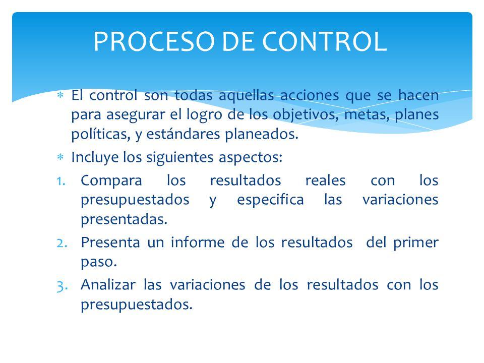  El control son todas aquellas acciones que se hacen para asegurar el logro de los objetivos, metas, planes políticas, y estándares planeados.