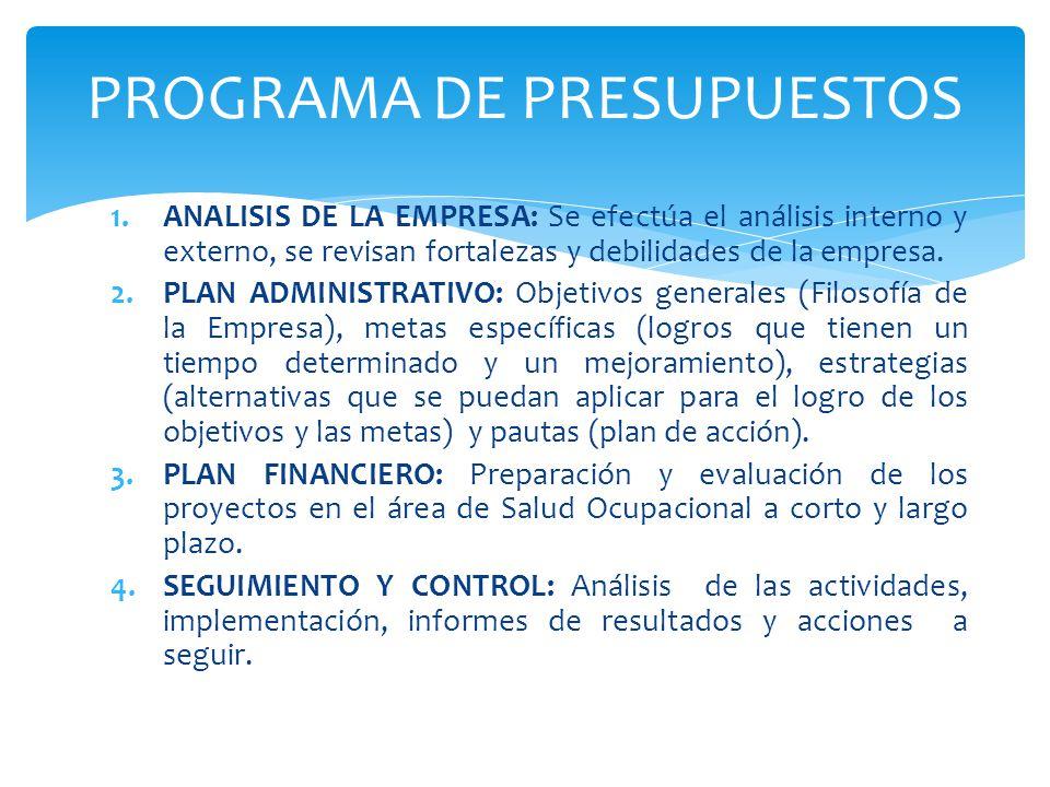 1.ANALISIS DE LA EMPRESA: Se efectúa el análisis interno y externo, se revisan fortalezas y debilidades de la empresa.
