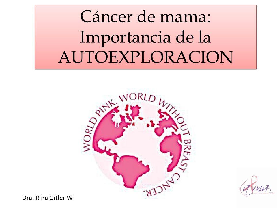 Cáncer de mama: Importancia de la AUTOEXPLORACION Dra. Rina Gitler W