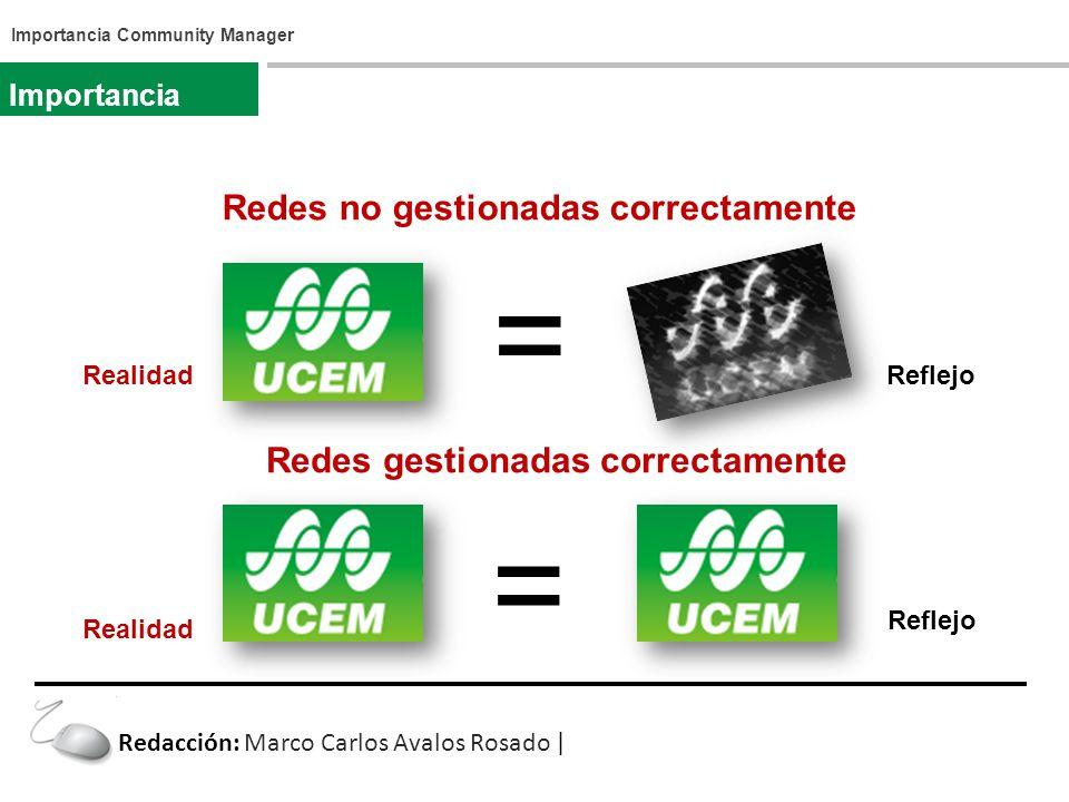 Importancia Community Manager Importancia Redes no gestionadas correctamente = Redes gestionadas correctamente Redacción: Marco Carlos Avalos Rosado | = Realidad Reflejo