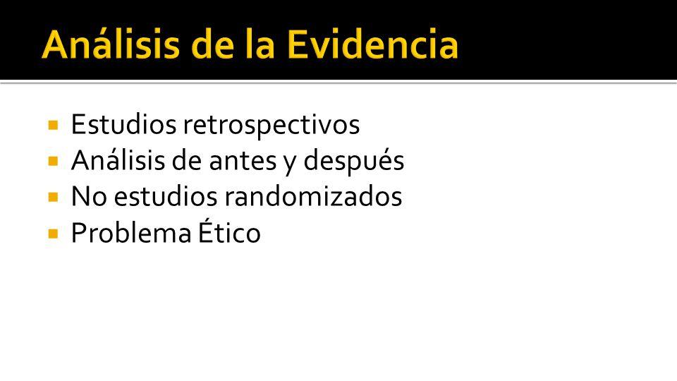  Estudios retrospectivos  Análisis de antes y después  No estudios randomizados  Problema Ético