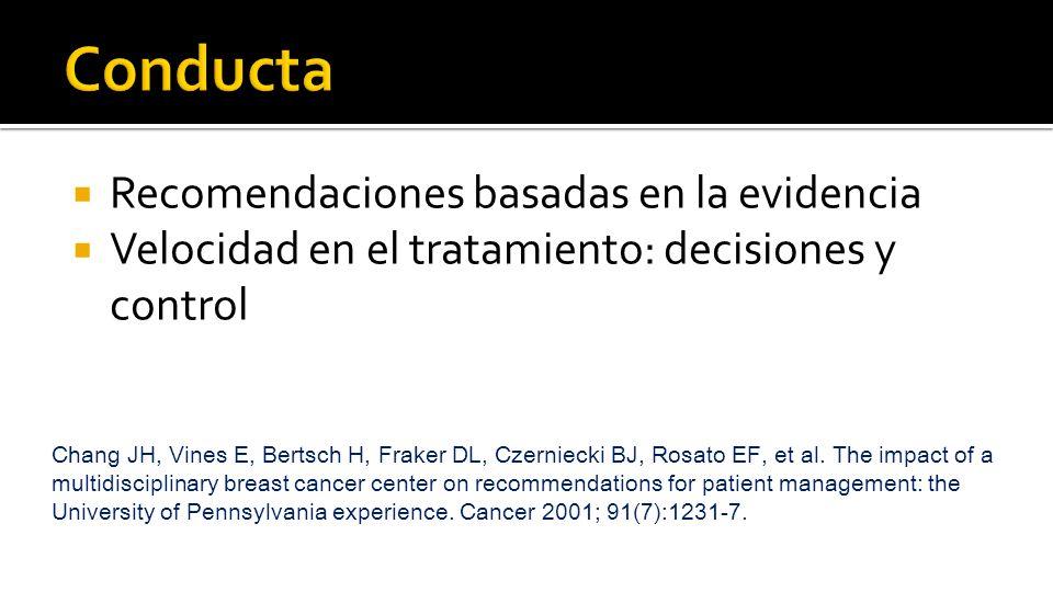  Recomendaciones basadas en la evidencia  Velocidad en el tratamiento: decisiones y control Chang JH, Vines E, Bertsch H, Fraker DL, Czerniecki BJ, Rosato EF, et al.