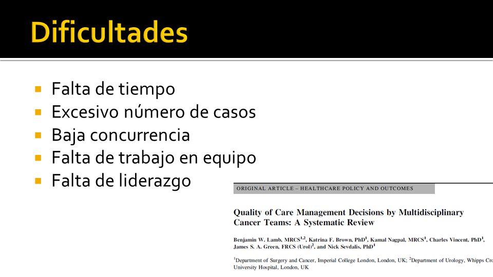  Falta de tiempo  Excesivo número de casos  Baja concurrencia  Falta de trabajo en equipo  Falta de liderazgo