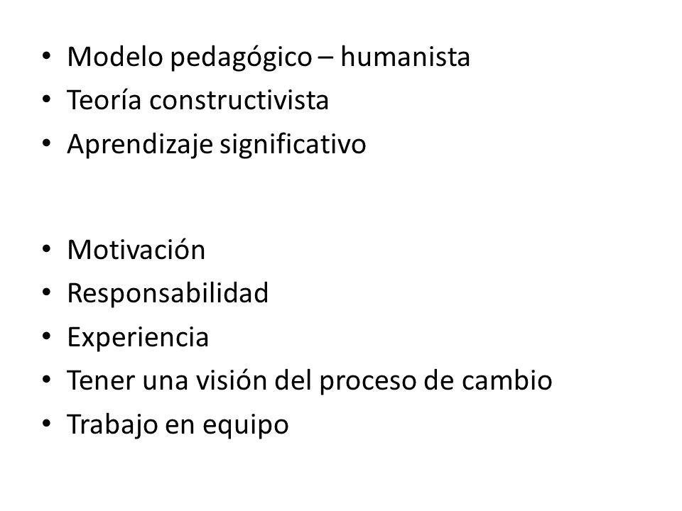 Motivación Responsabilidad Experiencia Tener una visión del proceso de cambio Trabajo en equipo Modelo pedagógico – humanista Teoría constructivista Aprendizaje significativo