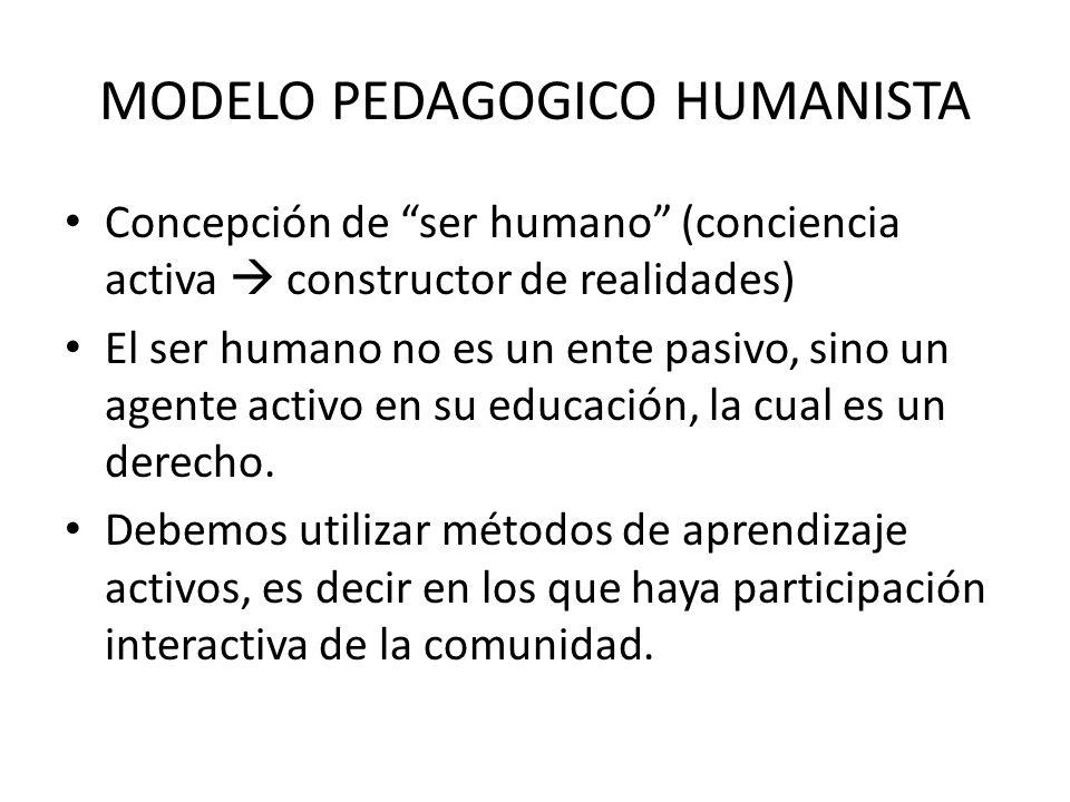 MODELO PEDAGOGICO HUMANISTA Concepción de ser humano (conciencia activa  constructor de realidades) El ser humano no es un ente pasivo, sino un agente activo en su educación, la cual es un derecho.
