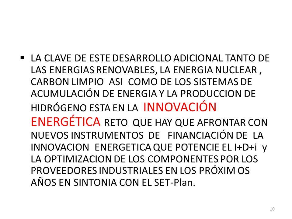 LA CLAVE DE ESTE DESARROLLO ADICIONAL TANTO DE LAS ENERGIAS RENOVABLES, LA ENERGIA NUCLEAR, CARBON LIMPIO ASI COMO DE LOS SISTEMAS DE ACUMULACIÓN DE ENERGIA Y LA PRODUCCION DE HIDRÓGENO ESTA EN LA INNOVACIÓN ENERGÉTICA RETO QUE HAY QUE AFRONTAR CON NUEVOS INSTRUMENTOS DE FINANCIACIÓN DE LA INNOVACION ENERGETICA QUE POTENCIE EL I+D+i y LA OPTIMIZACION DE LOS COMPONENTES POR LOS PROVEEDORES INDUSTRIALES EN LOS PRÓXIM OS AÑOS EN SINTONIA CON EL SET-Plan.