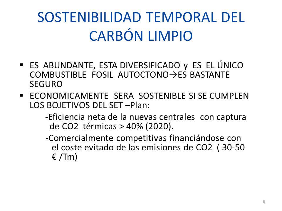SOSTENIBILIDAD TEMPORAL DEL CARBÓN LIMPIO  ES ABUNDANTE, ESTA DIVERSIFICADO y ES EL ÚNICO COMBUSTIBLE FOSIL AUTOCTONO→ES BASTANTE SEGURO  ECONOMICAMENTE SERA SOSTENIBLE SI SE CUMPLEN LOS BOJETIVOS DEL SET –Plan: -Eficiencia neta de la nuevas centrales con captura de CO2 térmicas > 40% (2020).