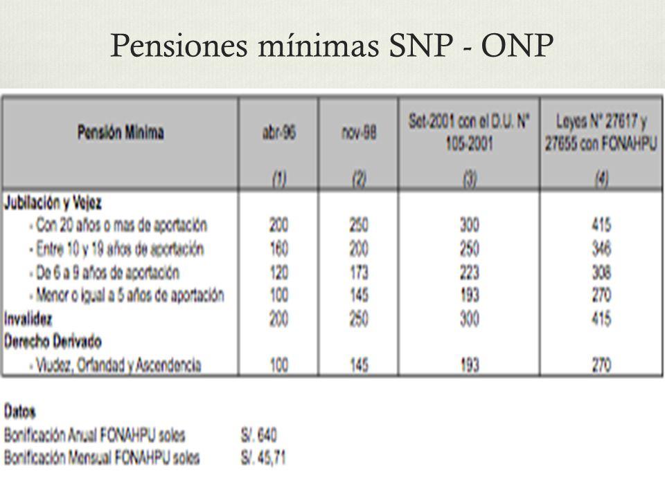 Pensiones mínimas SNP - ONP