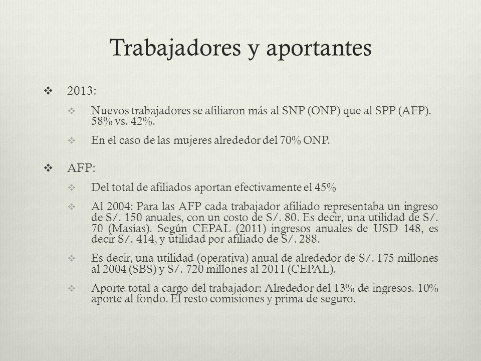 Trabajadores y aportantes  2013:  Nuevos trabajadores se afiliaron más al SNP (ONP) que al SPP (AFP).