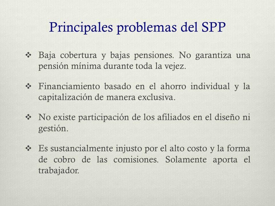 Principales problemas del SPP  Baja cobertura y bajas pensiones.