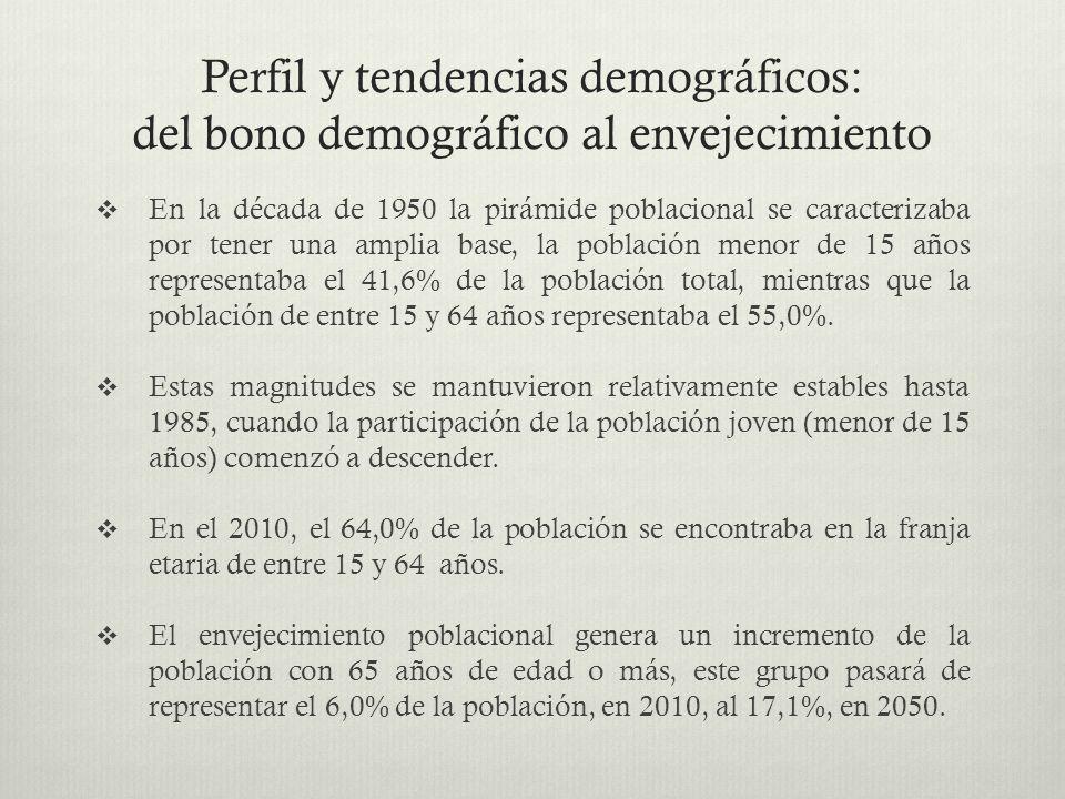 Perfil y tendencias demográficos: del bono demográfico al envejecimiento  En la década de 1950 la pirámide poblacional se caracterizaba por tener una amplia base, la población menor de 15 años representaba el 41,6% de la población total, mientras que la población de entre 15 y 64 años representaba el 55,0%.