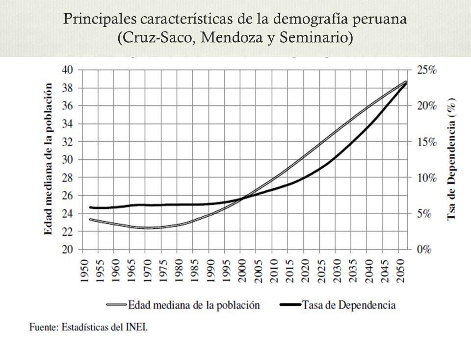 Principales características de la demografía peruana (Cruz-Saco, Mendoza y Seminario)