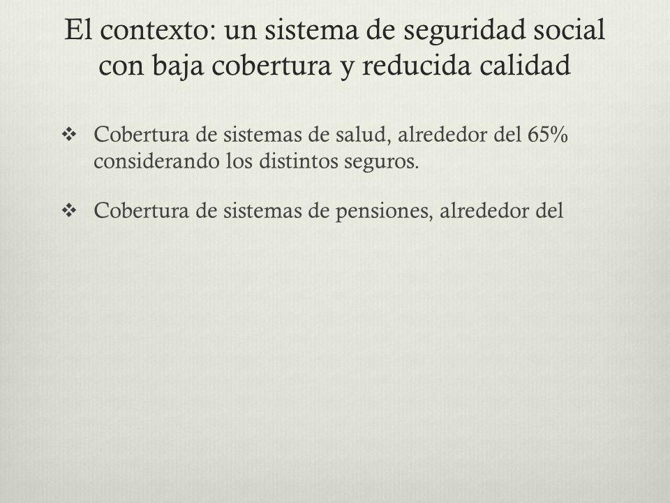 El contexto: un sistema de seguridad social con baja cobertura y reducida calidad  Cobertura de sistemas de salud, alrededor del 65% considerando los distintos seguros.