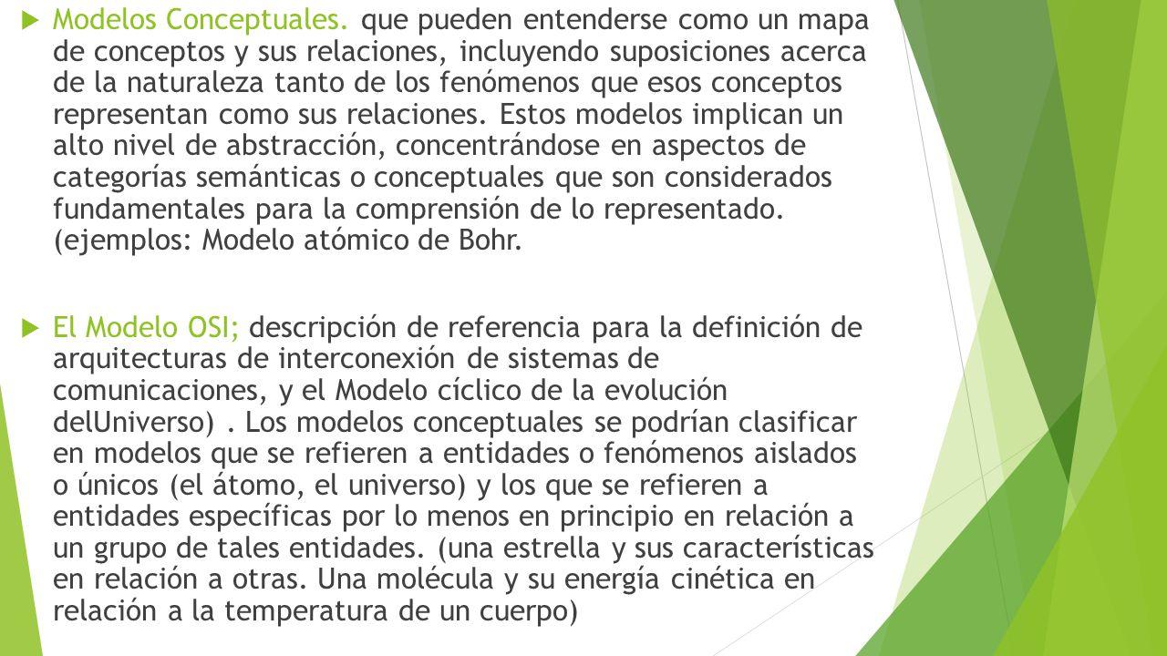 Representación del modelo naduto La representación puede ser de la siguiente manera:  De tipo conceptual, por una descripción cualitativa bien organizada que permite la medición de sus factores.