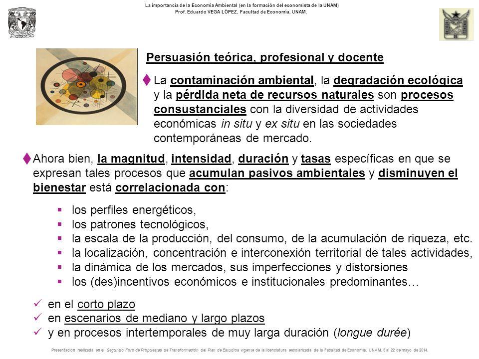 Persuasión teórica, profesional y docente La importancia de la Economía Ambiental (en la formación del economista de la UNAM) Prof.