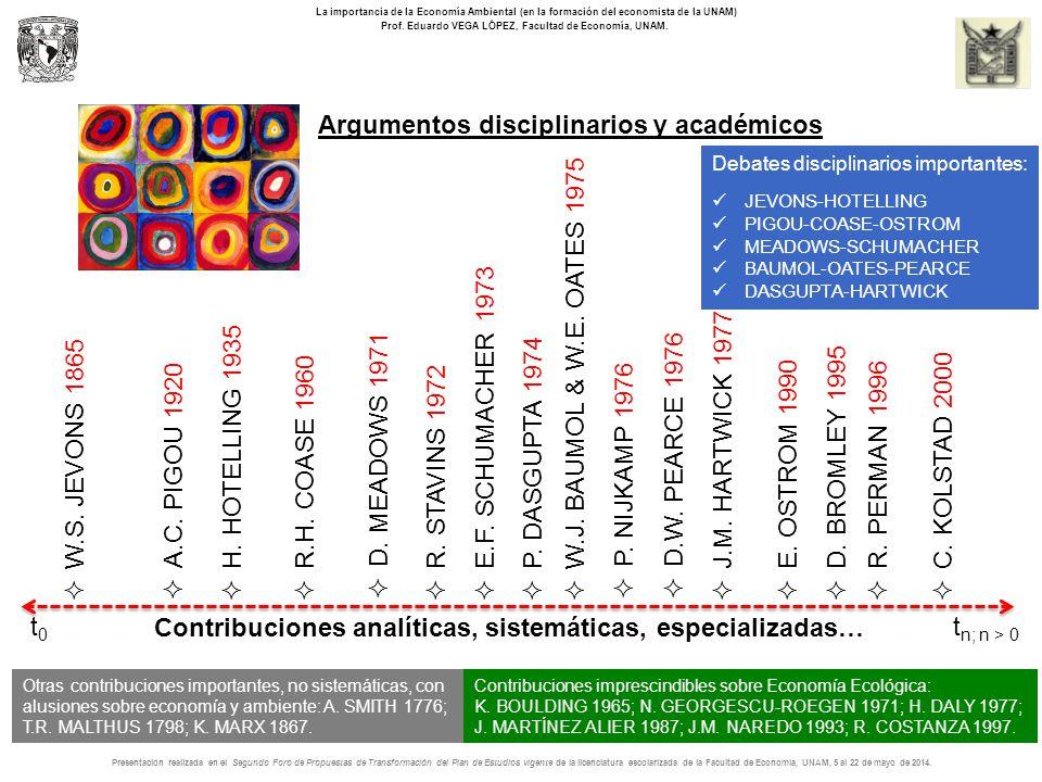 Argumentos disciplinarios y académicos La importancia de la Economía Ambiental (en la formación del economista de la UNAM) Prof.