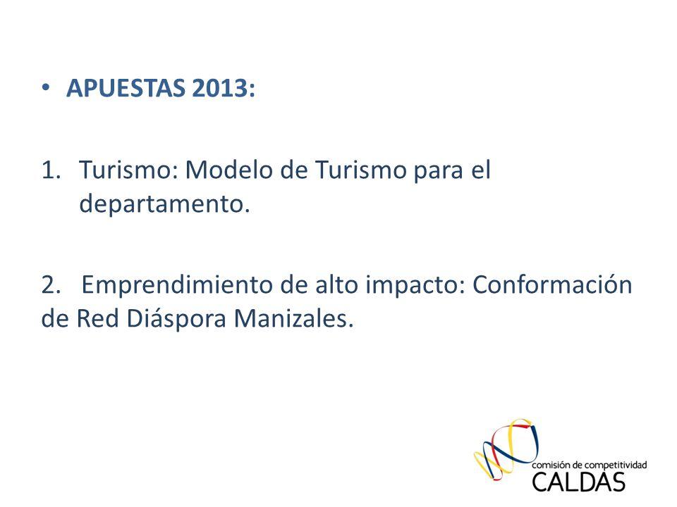 APUESTAS 2013: 1.Turismo: Modelo de Turismo para el departamento.